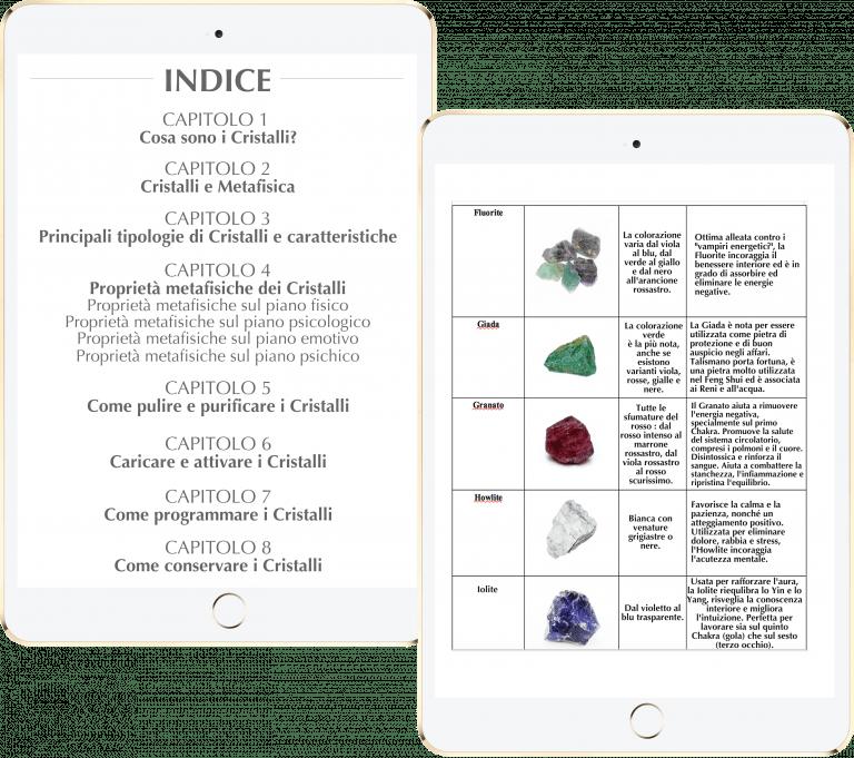 Indice argomenti ebook Il Potere dei Cristalli